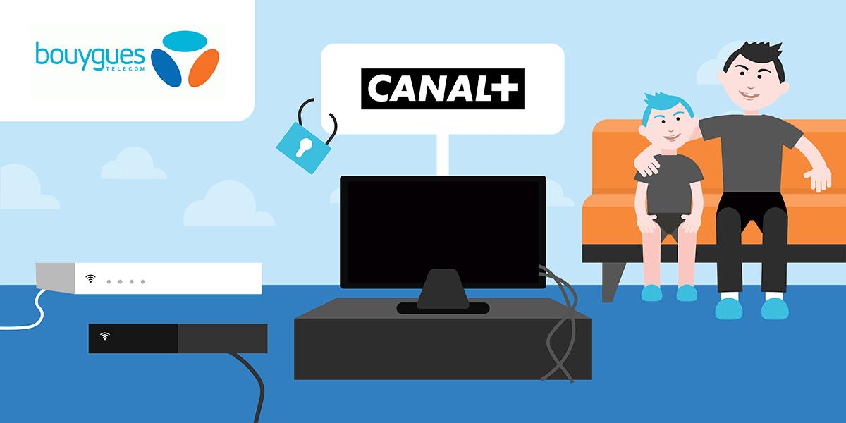 Regarder CANAL+ sur box internet Bouygues Telecom.