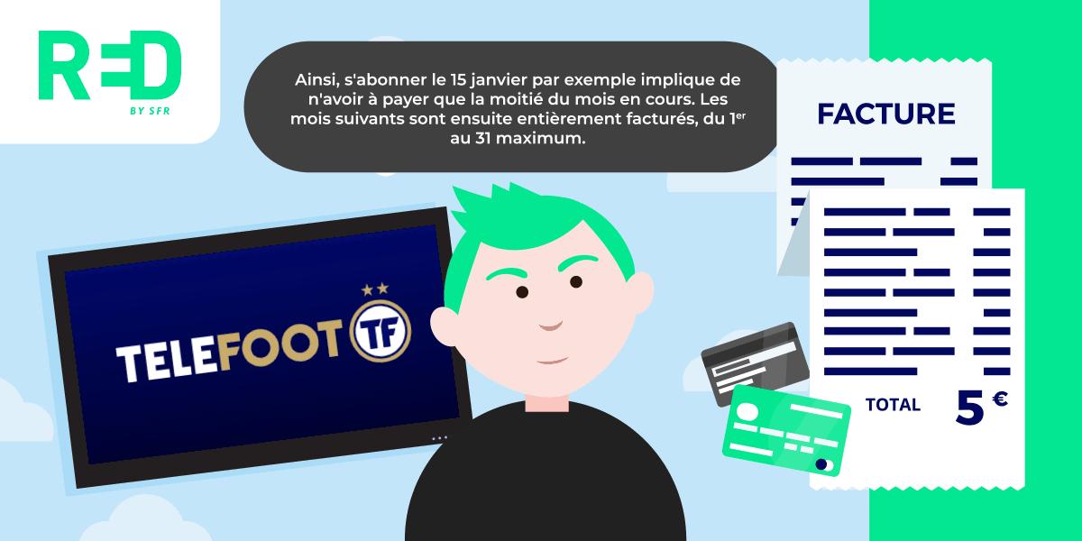 Fonctionnement de la facturation Telefoot