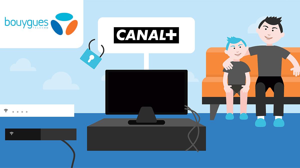 Comment Acceder A Canal Avec Sa Bbox Bouygues Telecom
