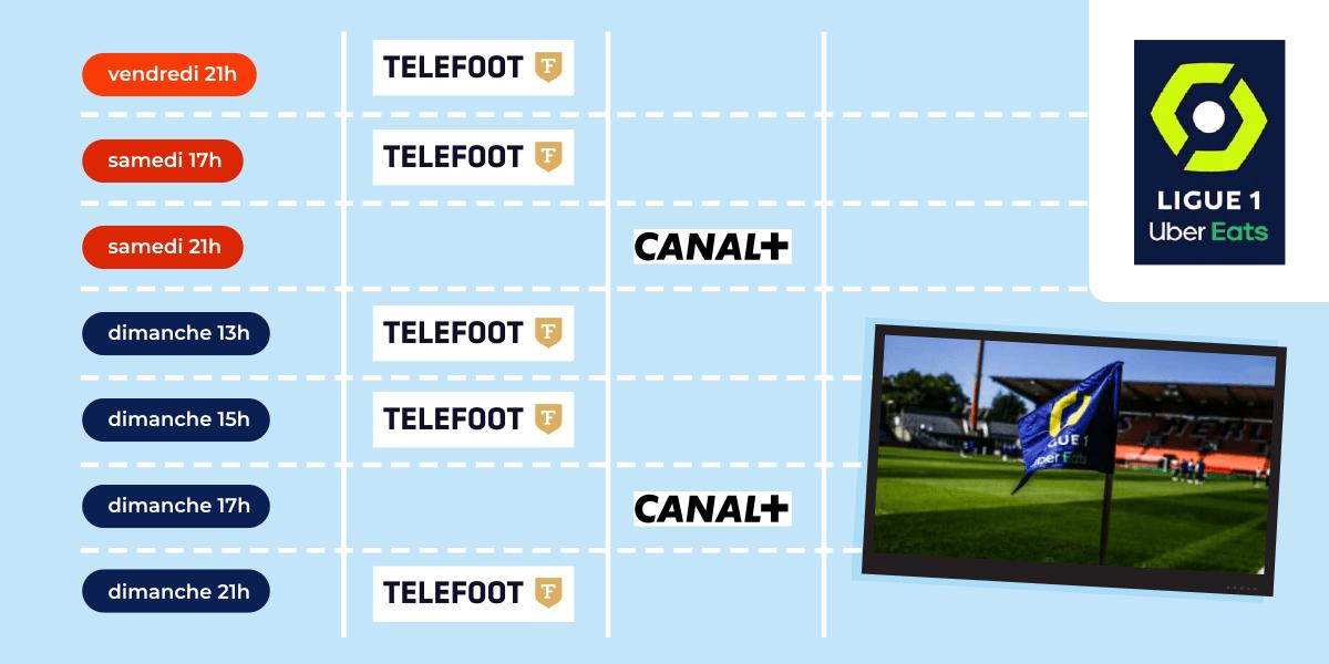 Planning de la ligue 1 et des chaînes TV