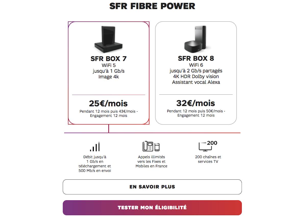 Box internet gamer SFR Fibre Power