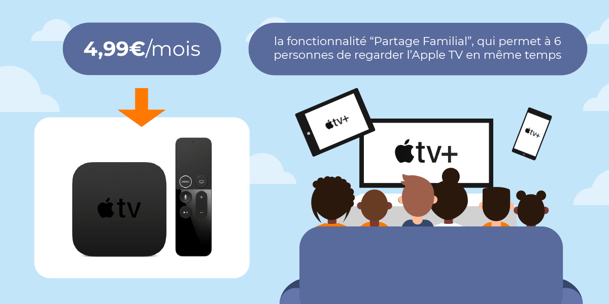 La SVOD avec Apple TV+