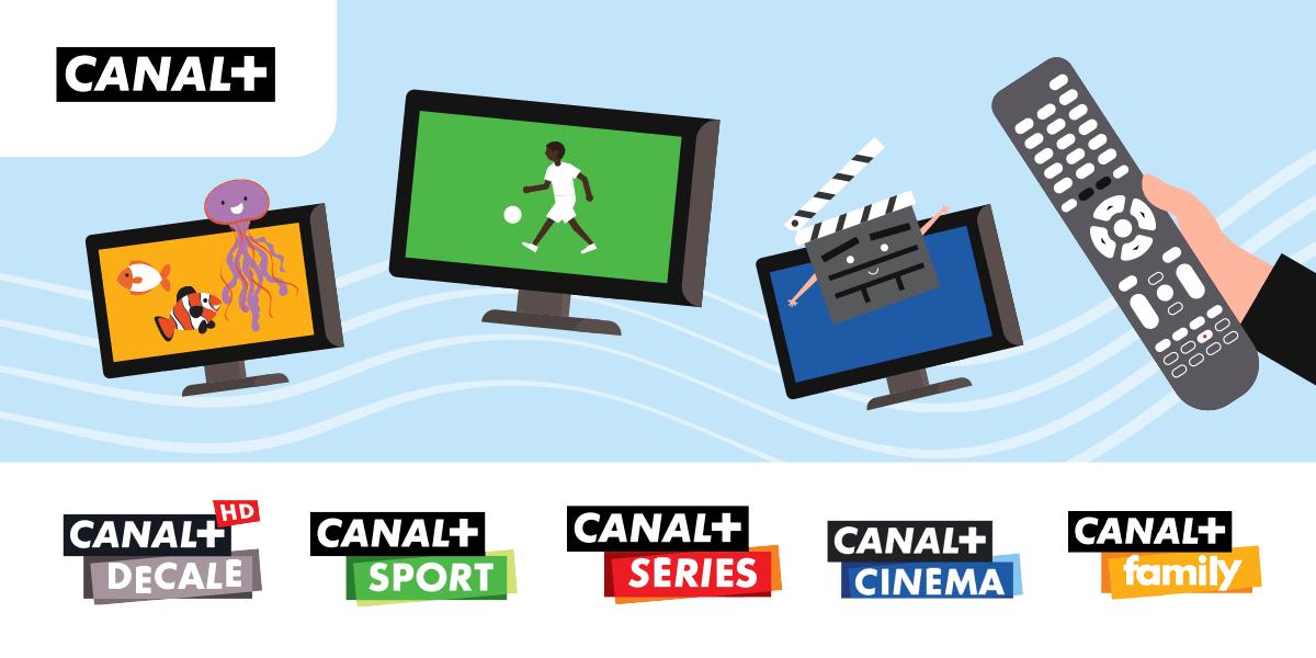 Le bouquet TV proposé par CANAL+