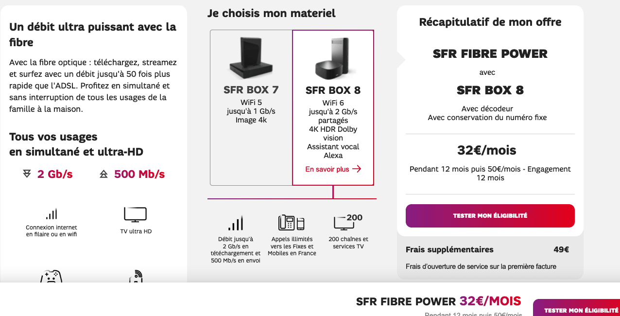 SFR fibre power