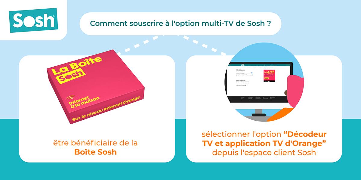 Souscrire l'option Multi TV de Sosh.