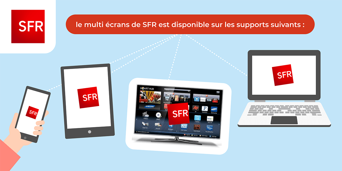 Les supports du multi TV SFR.