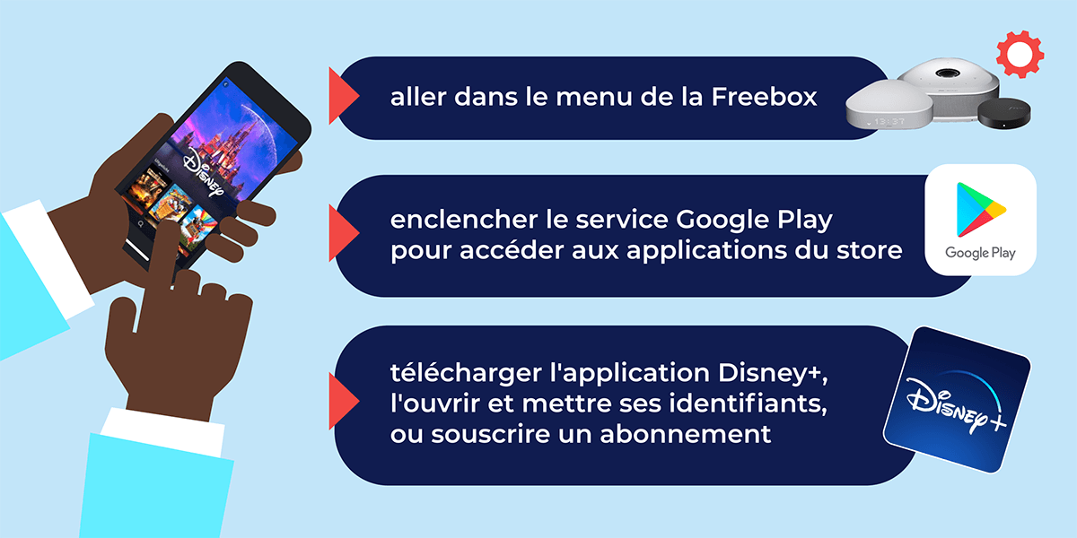 L'application Disney+.
