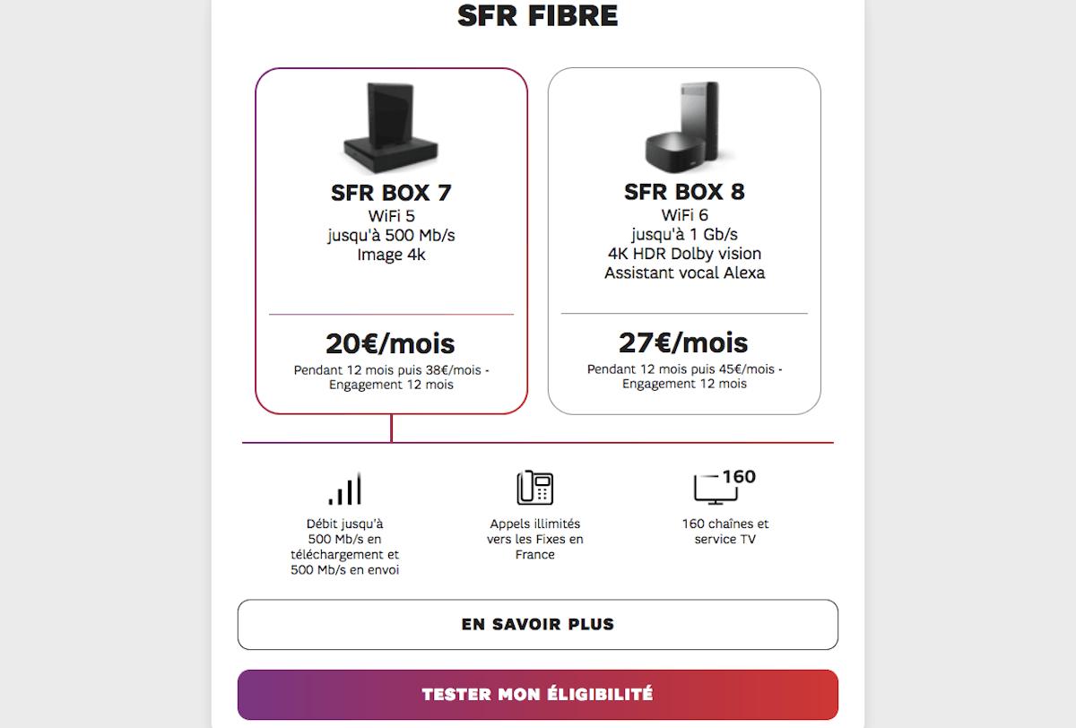 Box internet SFR Box Fibre
