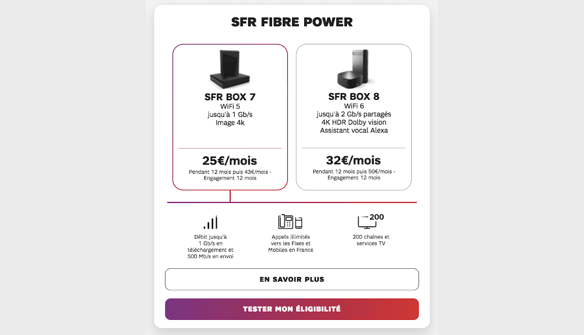 Offre internet SFR fibre Power