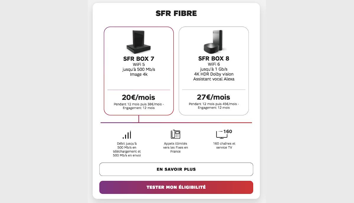 Offre internet SFR fibre