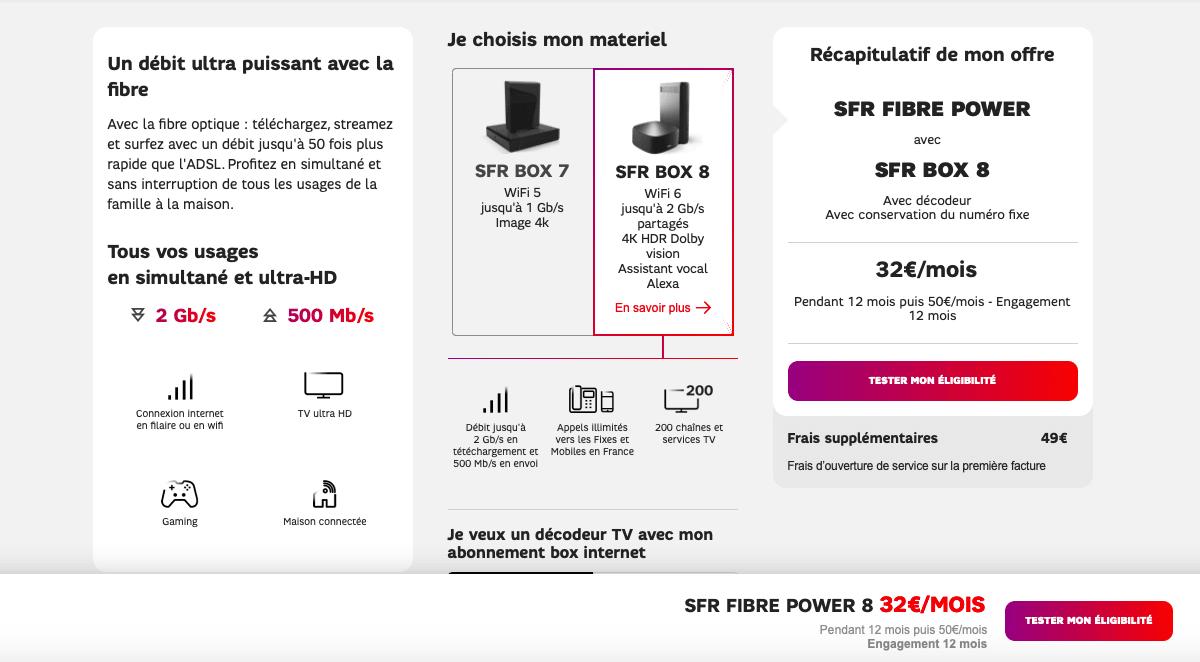 SFR Fibre Premium