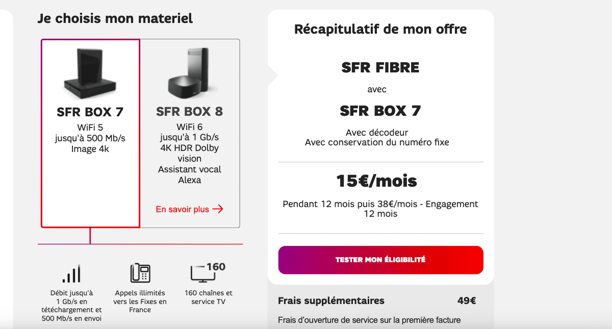 SFR Box Fibre Power