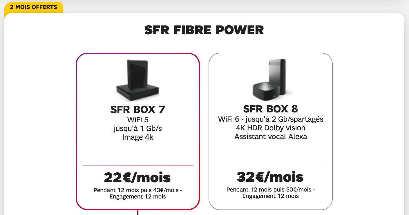 Les box Fibre Power de SFR