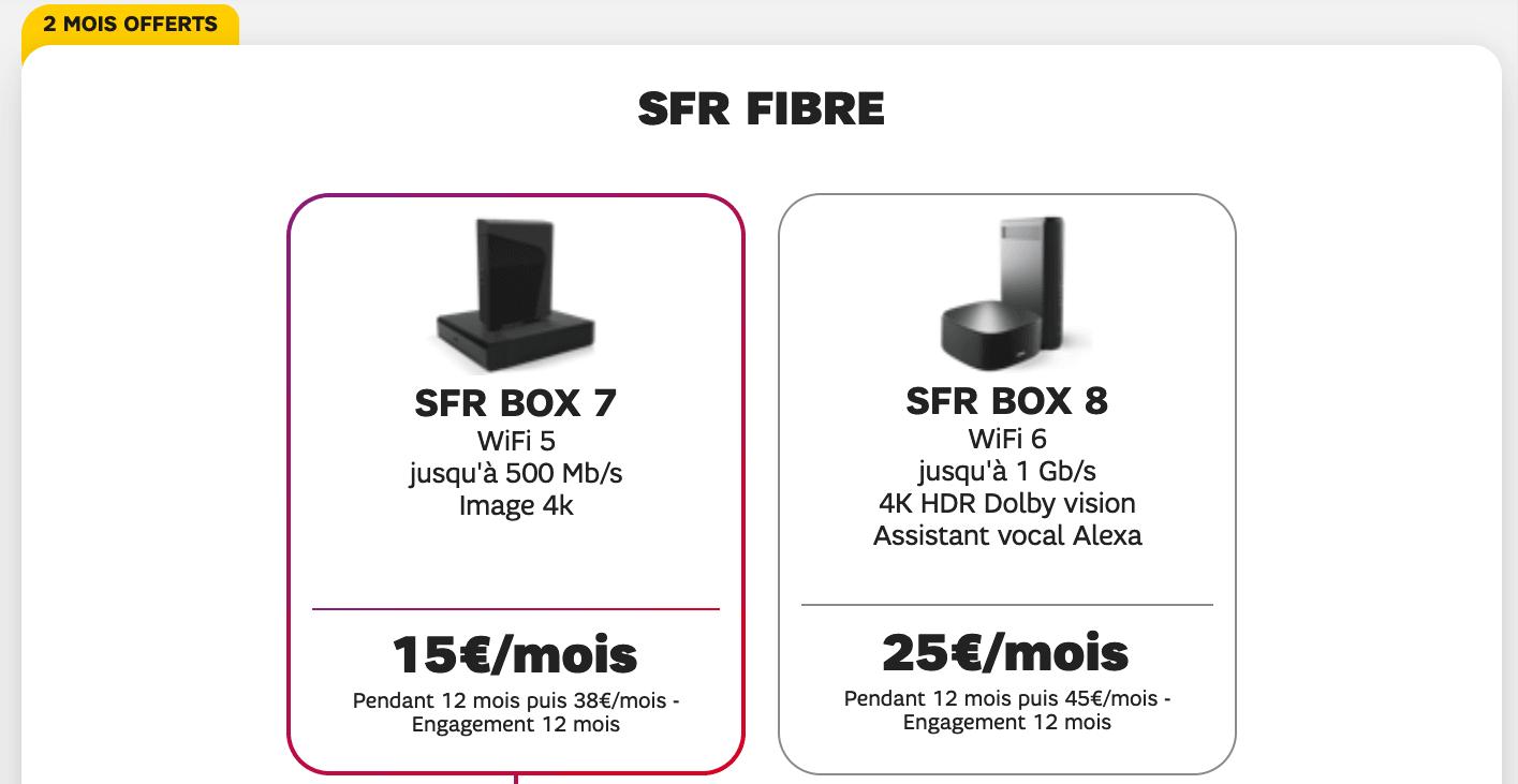 La SFR fibre avec 2 mois offerts