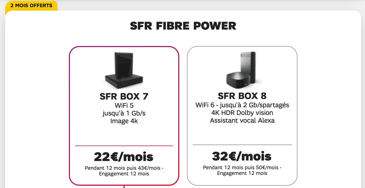 La SFR Fibre Power avec 2 mois offerts