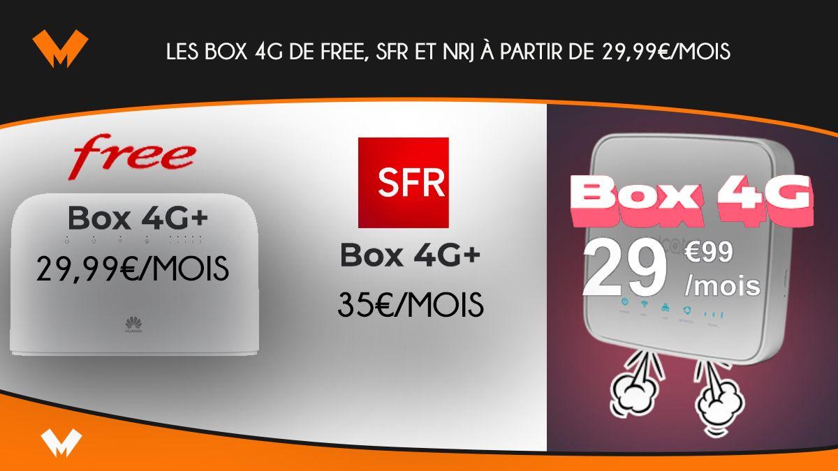 Les box 4G de Free, SFR et NRJ à partir de 29,99€/mois - MonPetitForfait