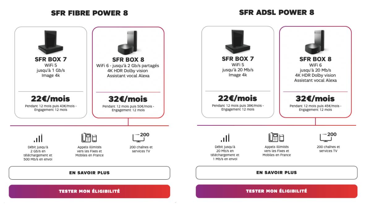 box internet power sfr