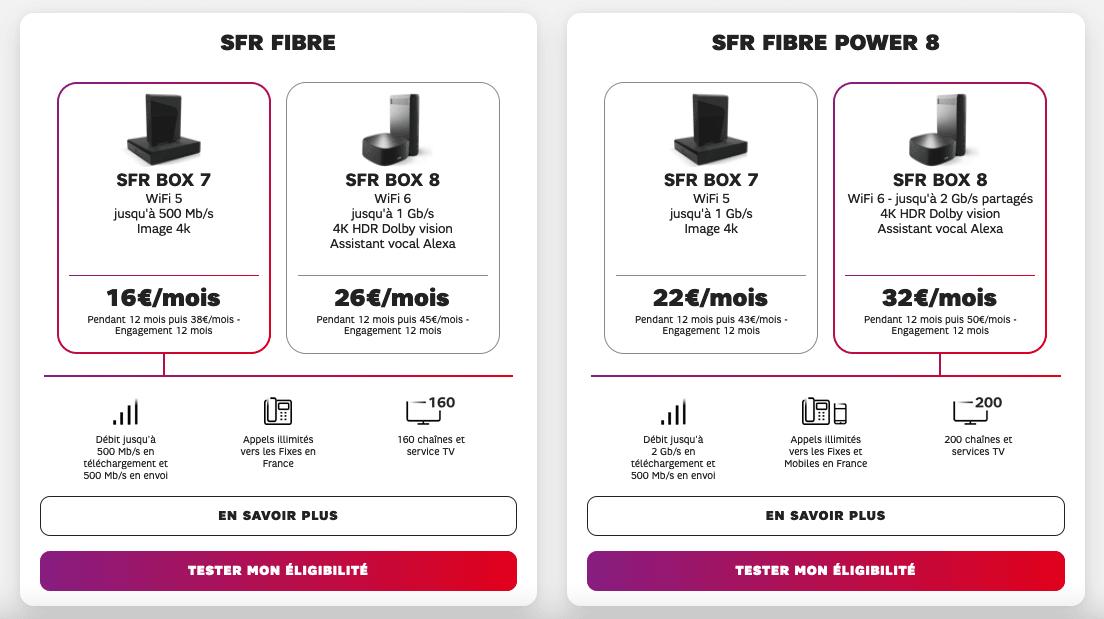 Box internet fibre SFR