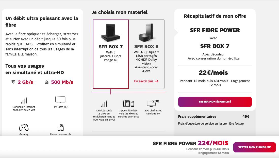 Box fibre SFR