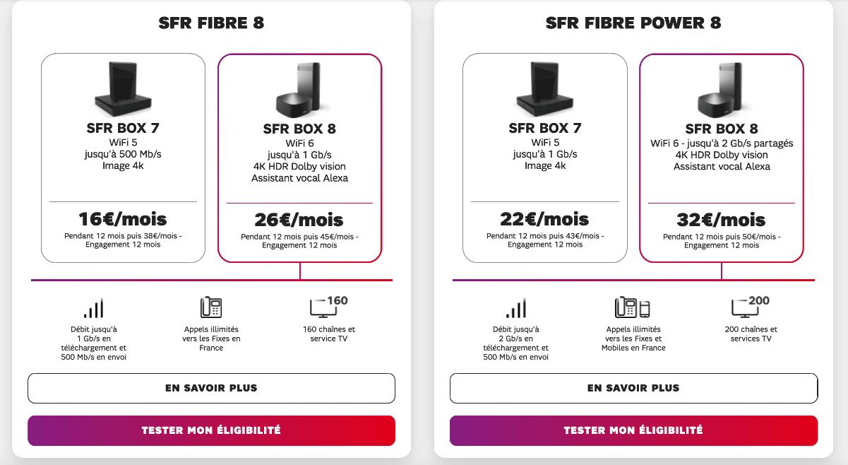 SFR offre box pour la famille