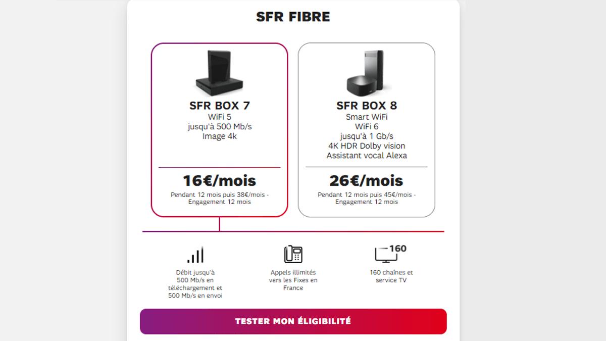 SFR Box 7 ou 8