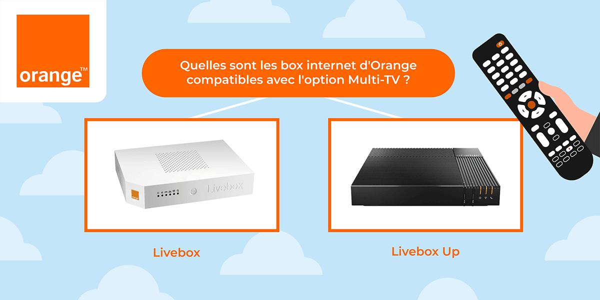 Les Livebox compatibles Multi-TV.