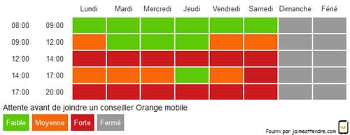 horaire-orange-mobile-call-center