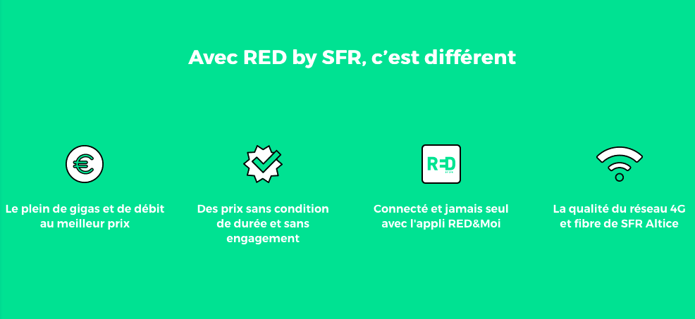 Avantages RED by SFR