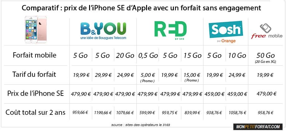iphone se comparatif des prix chez sosh b you red sfr et free