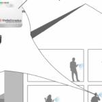 Test de l'amplificateur (répéteur) de réseau mobile GSM StellaHome