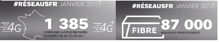 4G et Fibre résultats SFR janvier 2017