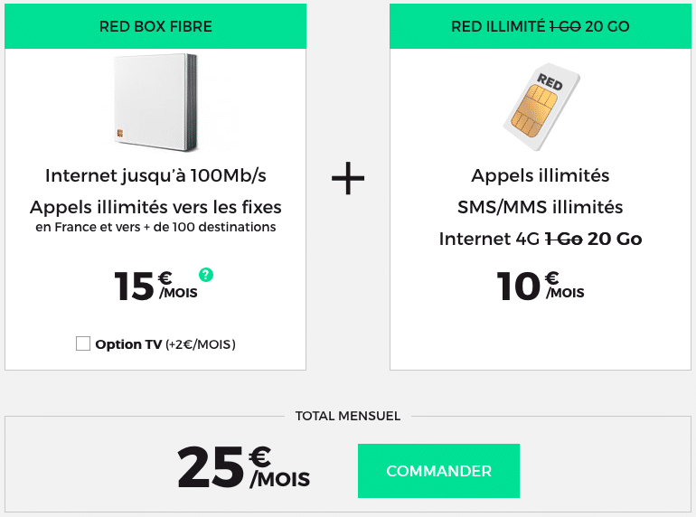 Box internet + Forfait mobile RED by SFR