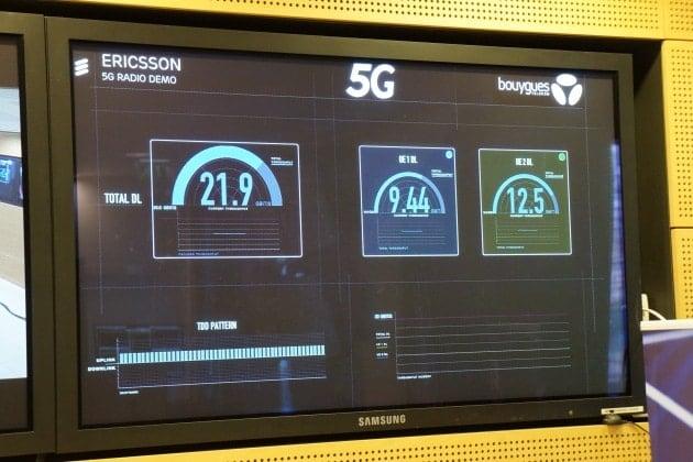 Bouygues Ericsson test 5G