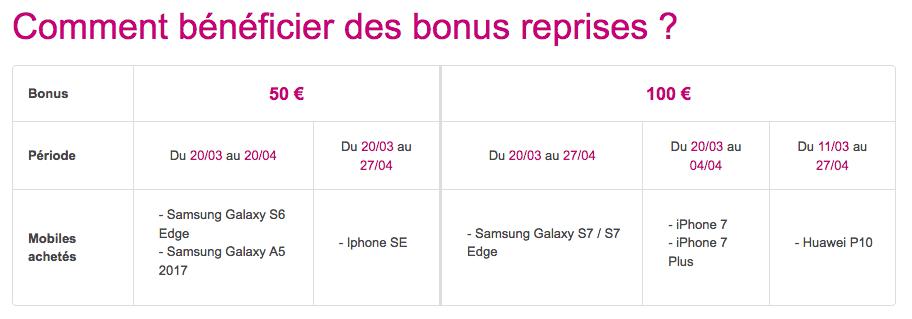 Reprise ancien téléphone Bouygues Télécom