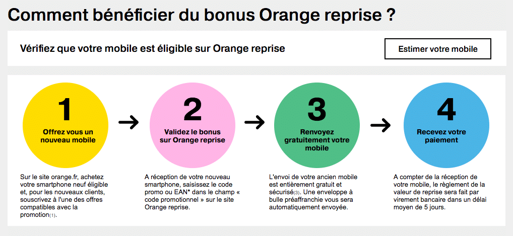 Orange reprise bonus