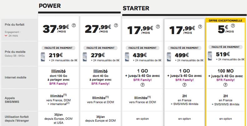 offres de forfait SFR Galaxy S8