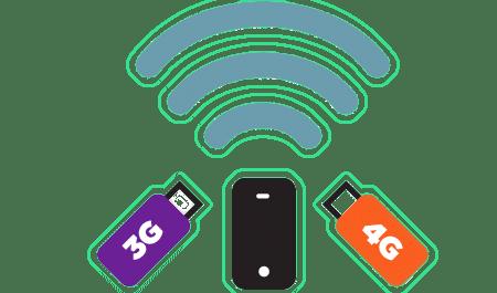 Clés 4G et 3G