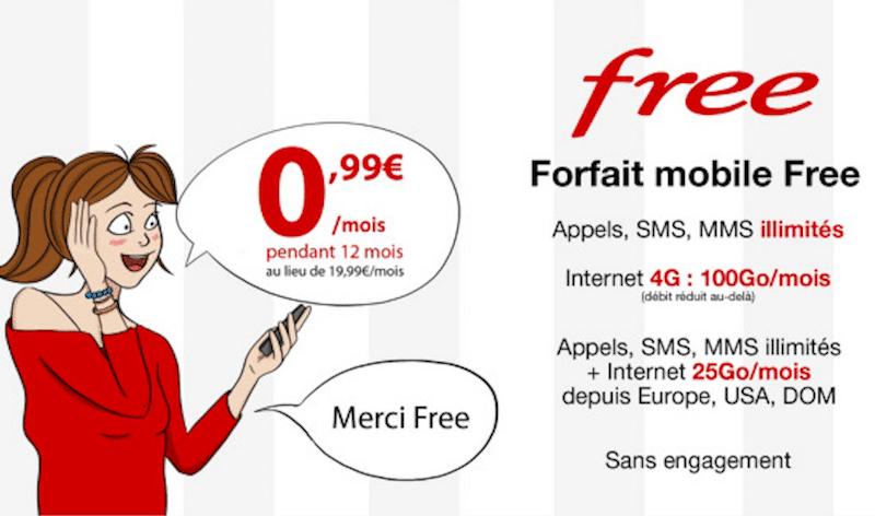 4G forfait data free