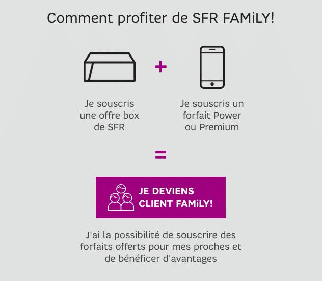 SFR clients family