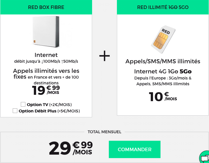 red sfr box et mobile