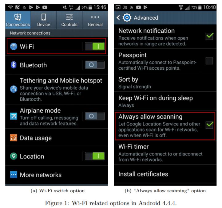 conseils pour désactiver le wi-fi