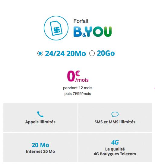Forfait à 0€ B&You