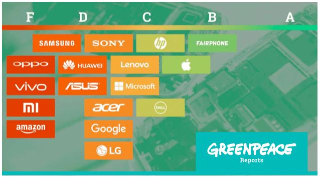 Les plus grands fabricants de smartphones sont-il respectueux de l'environnement ?