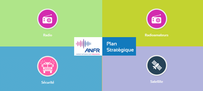 Fréquences ANFR