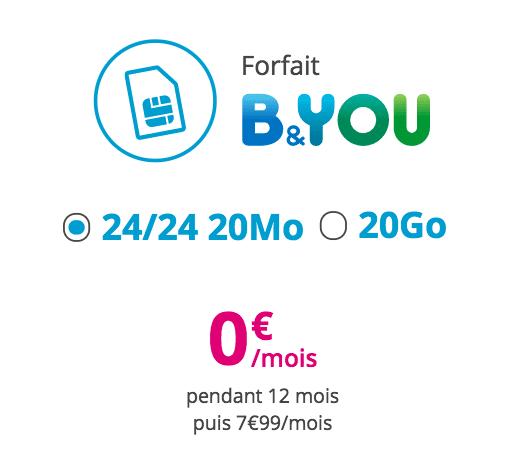 B&You forfait gratuit