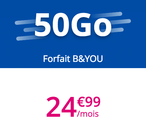 B&You 4G illimité