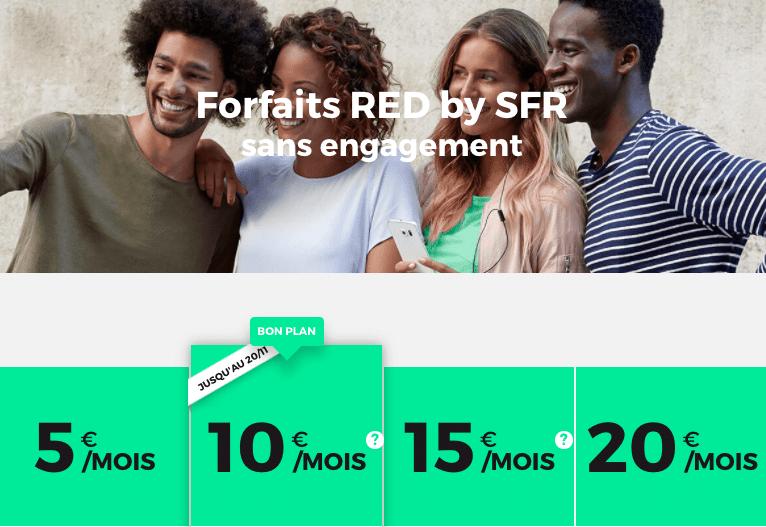 Toutes les offres mobiles de RED by SFR