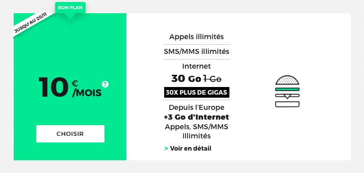 Le forfait RED by SFR à 10€ comprend en ce moment 30 Go par mois/