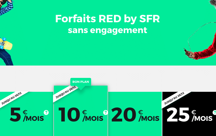 mobile et box red by SFR
