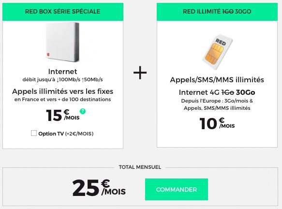 La box internet de RED by SFR avec un forfait mobile.